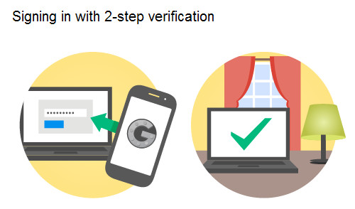 Gmail-2-Step-Verification-using-backup-code-verification