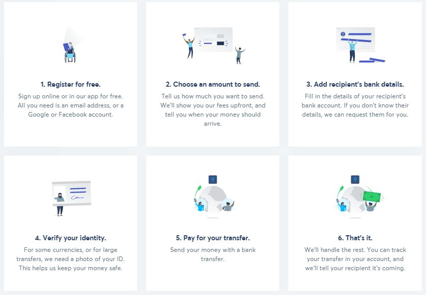 how-to-transfer-money-transferwise